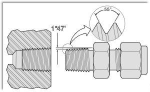 ISO 7/1 - BSPT Konisk rørgevind.